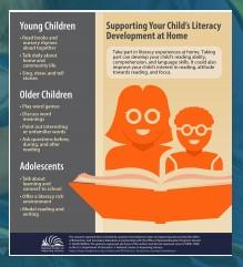 Graphic of parent and child with suggestions for literacy at home